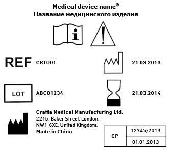 Маркировка медицинских товаров с учетом требований ГСТУ EN 980 2007