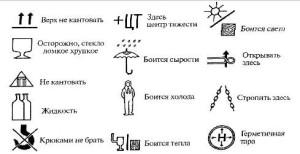 виды маркировки