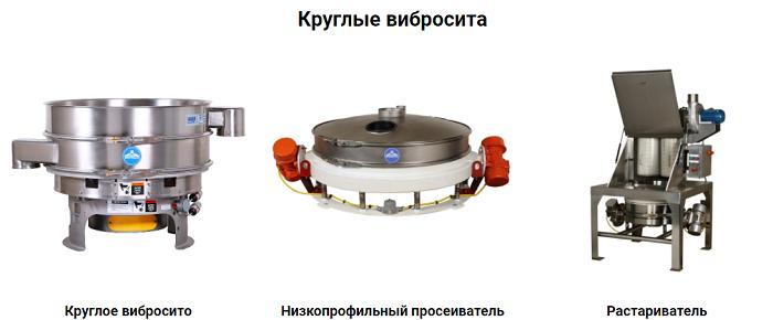 Оборудование для просеивания и сепарации заказать в Украине